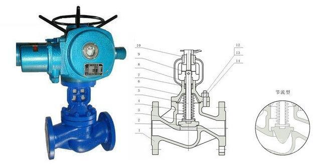 进口电动波纹管截止阀|原装进口截止阀|德国莱克LIK品牌