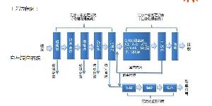 重庆污水紫外线消毒模块进口设备厂家
