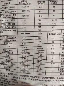 厂家销售二氧化氯消毒剂品牌价格